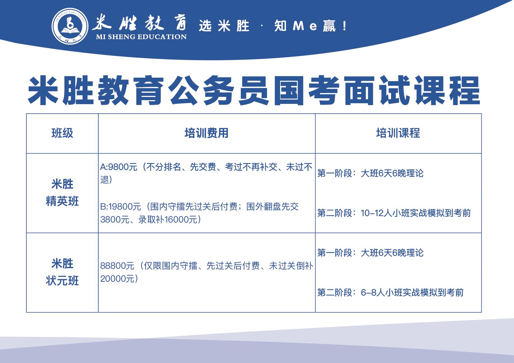 公務員國考面試收費表.png